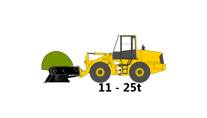 Wheel Loader, 11 to 25 tons